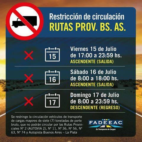 restriccion3